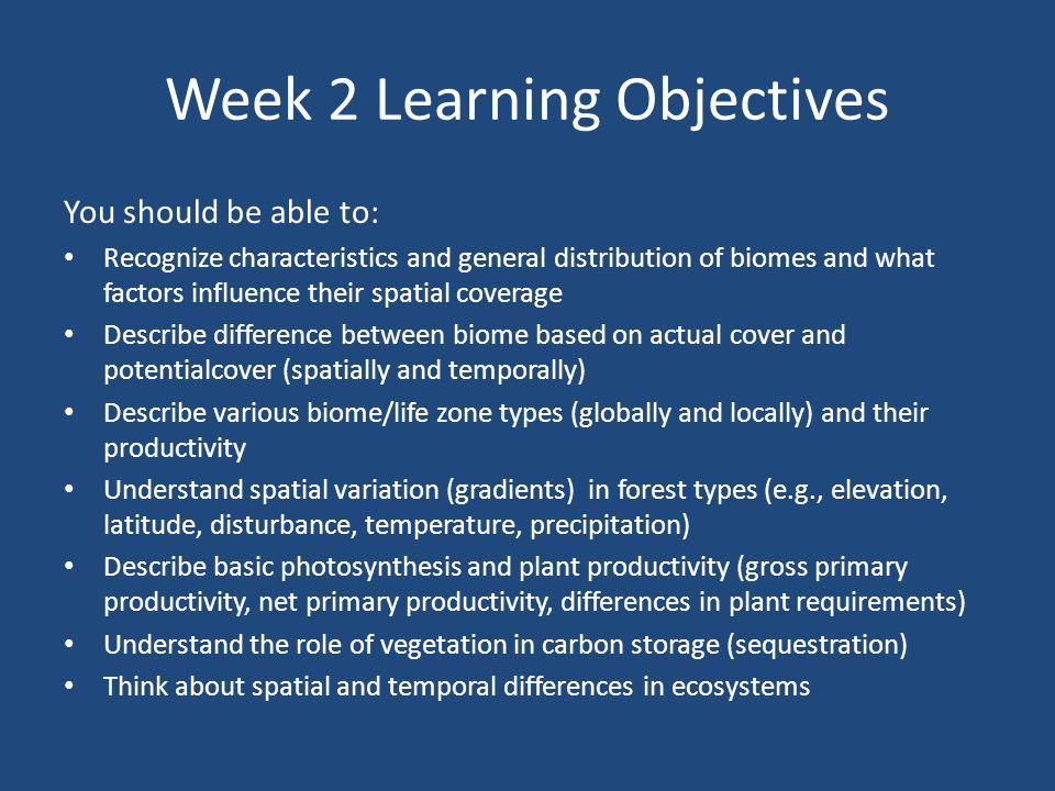 Week 2 Learning Objectives