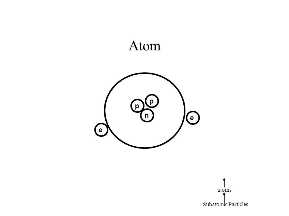 Atom p p n e- e- atoms Subatomic Particles