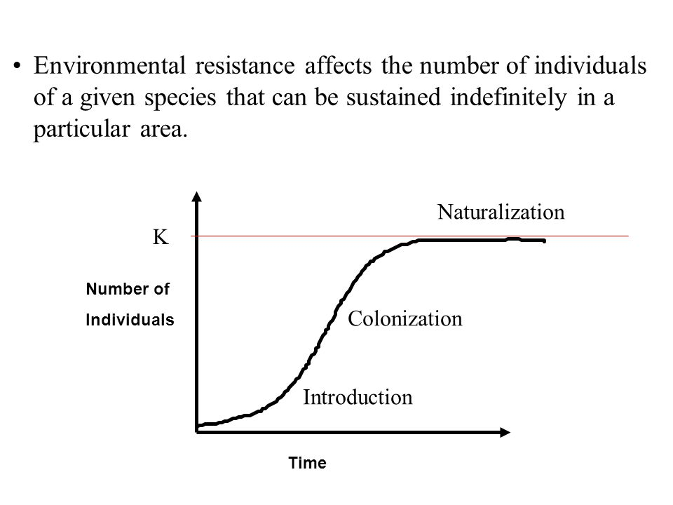 Environmental resistance affects the number of individuals of a given species that can be sustained indefinitely in a particular area.