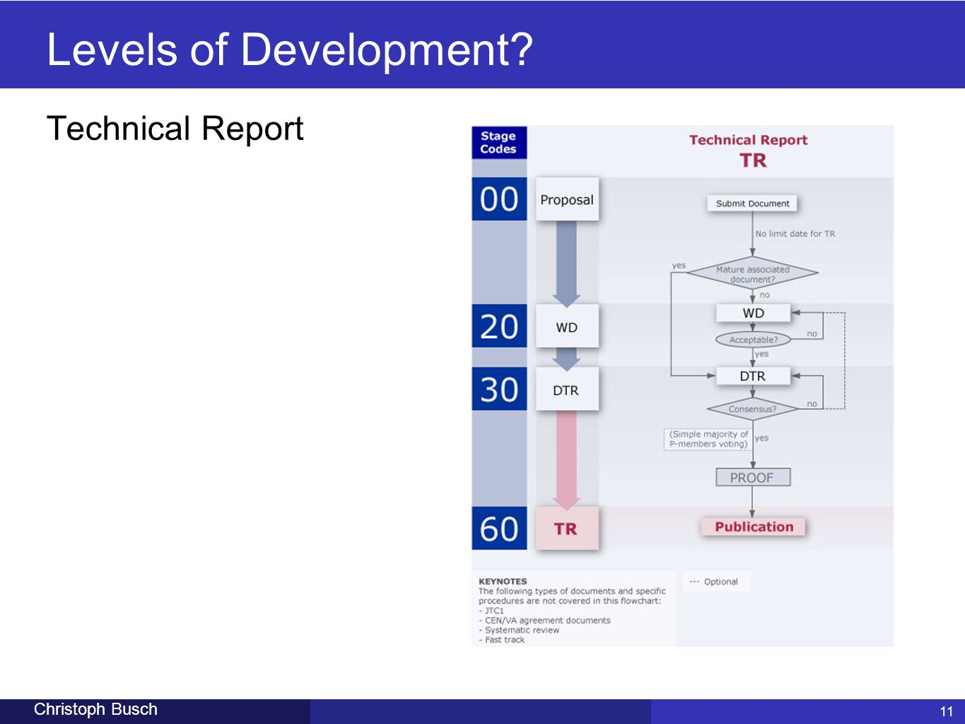 Levels of Development Technical Report Christoph Busch 11