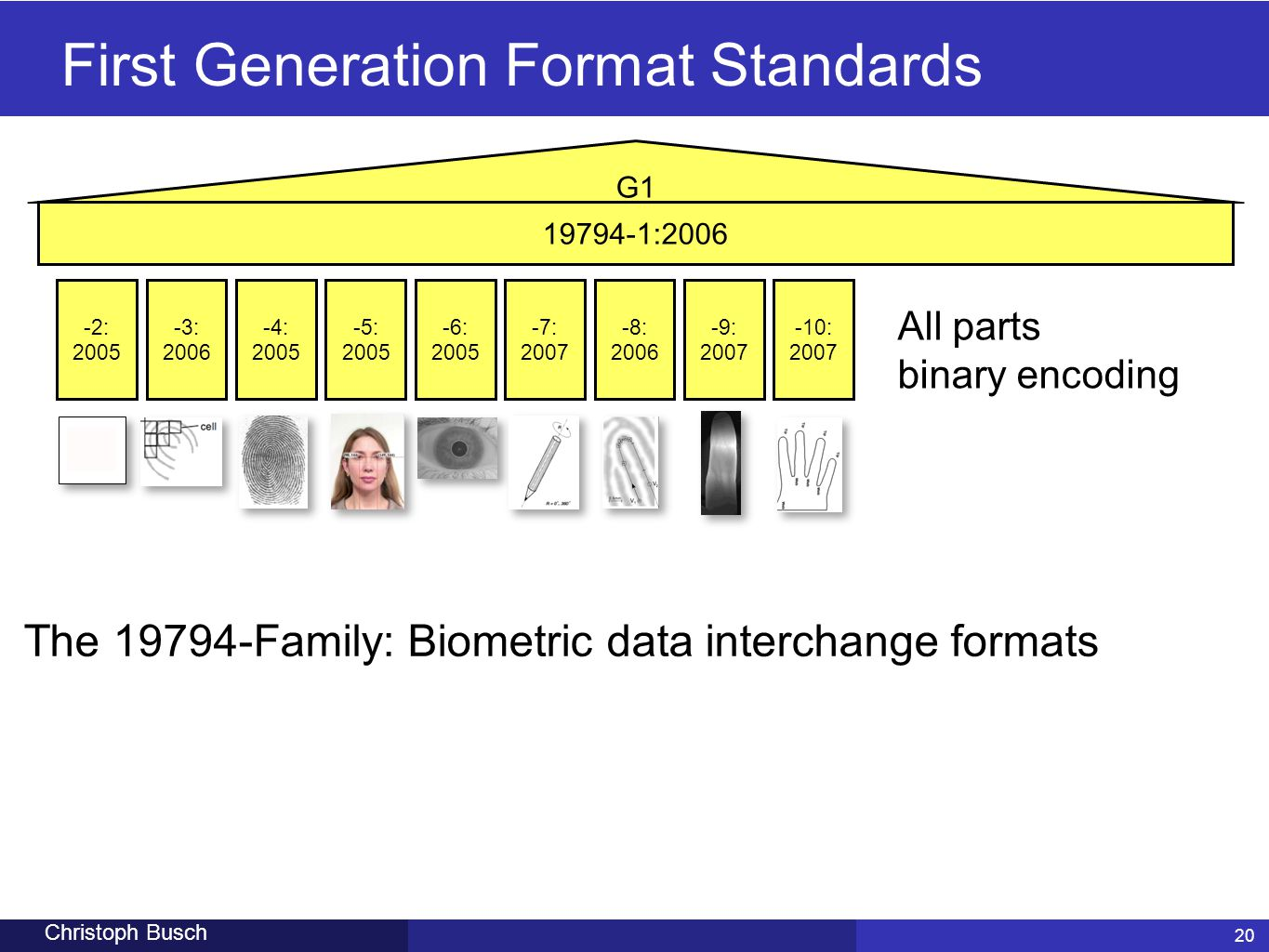 First Generation Format Standards