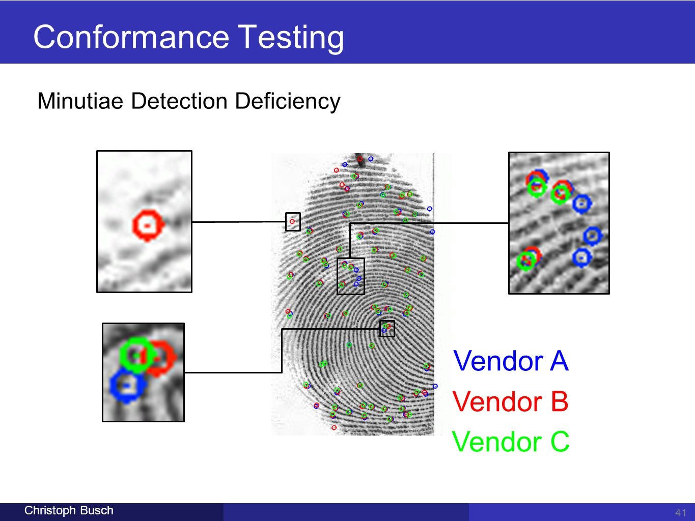 Conformance Testing Vendor A Vendor B Vendor C