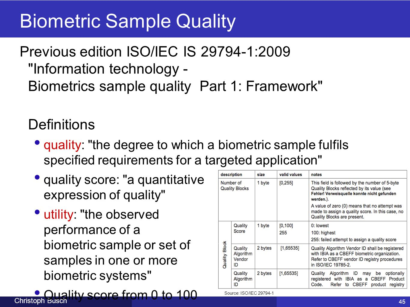 Biometric Sample Quality