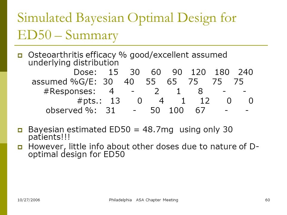 Simulated Bayesian Optimal Design for ED50 – Summary