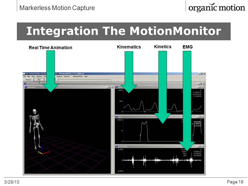Integration The MotionMonitor
