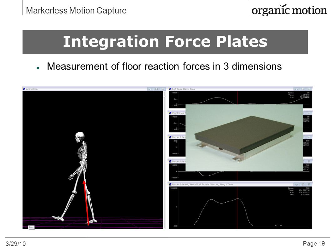 Integration Force Plates