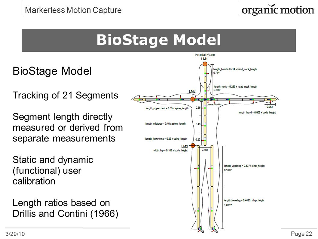 Why Motion Capture BioStage Model BioStage Model