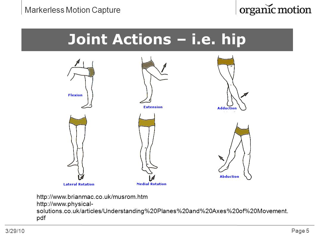 Why Motion Capture Joint Actions – i.e. hip