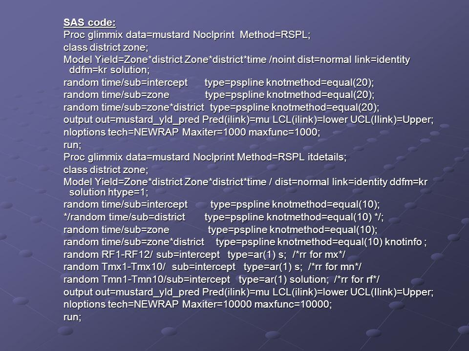 SAS code: Proc glimmix data=mustard Noclprint Method=RSPL; class district zone;