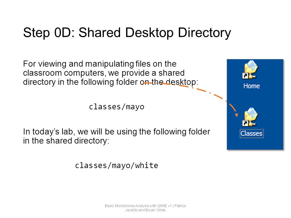 Step 0D: Shared Desktop Directory