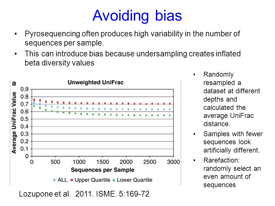 Avoiding bias Pyrosequencing often produces high variability in the number of sequences per sample.