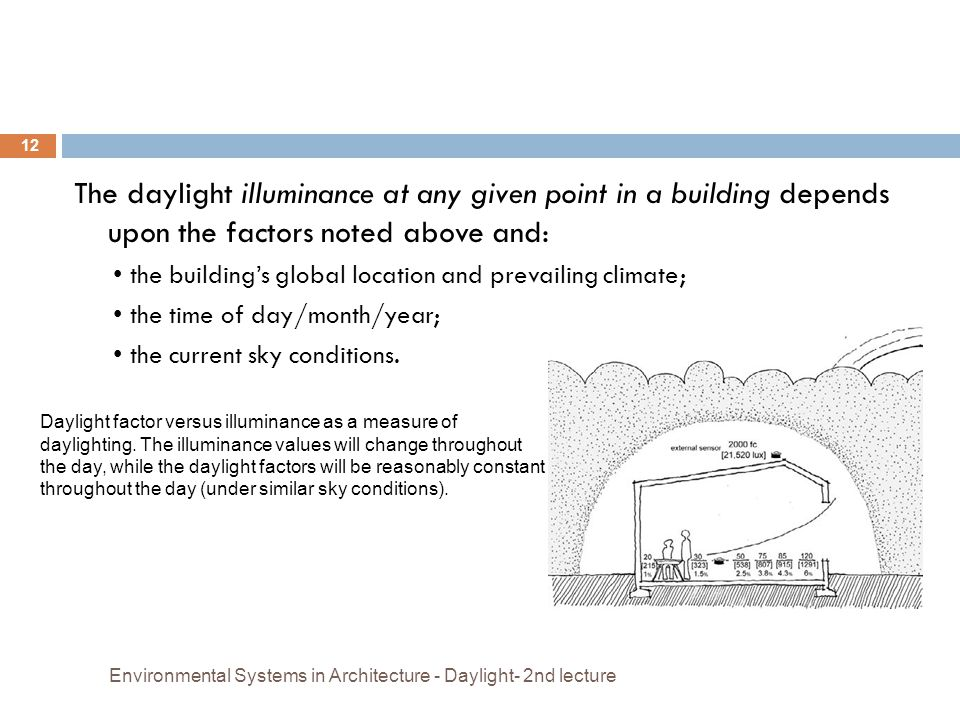 The daylight illuminance at any given point in a building depends upon the factors noted above and: