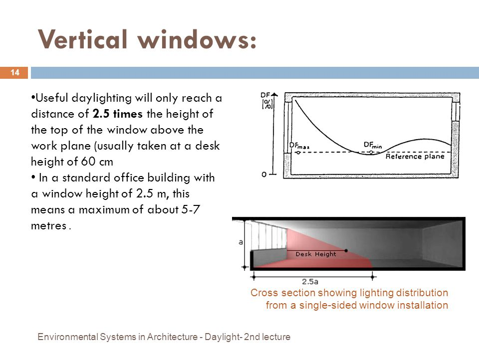 Vertical windows: