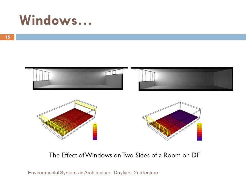 Windows… The Effect of Windows on Two Sides of a Room on DF