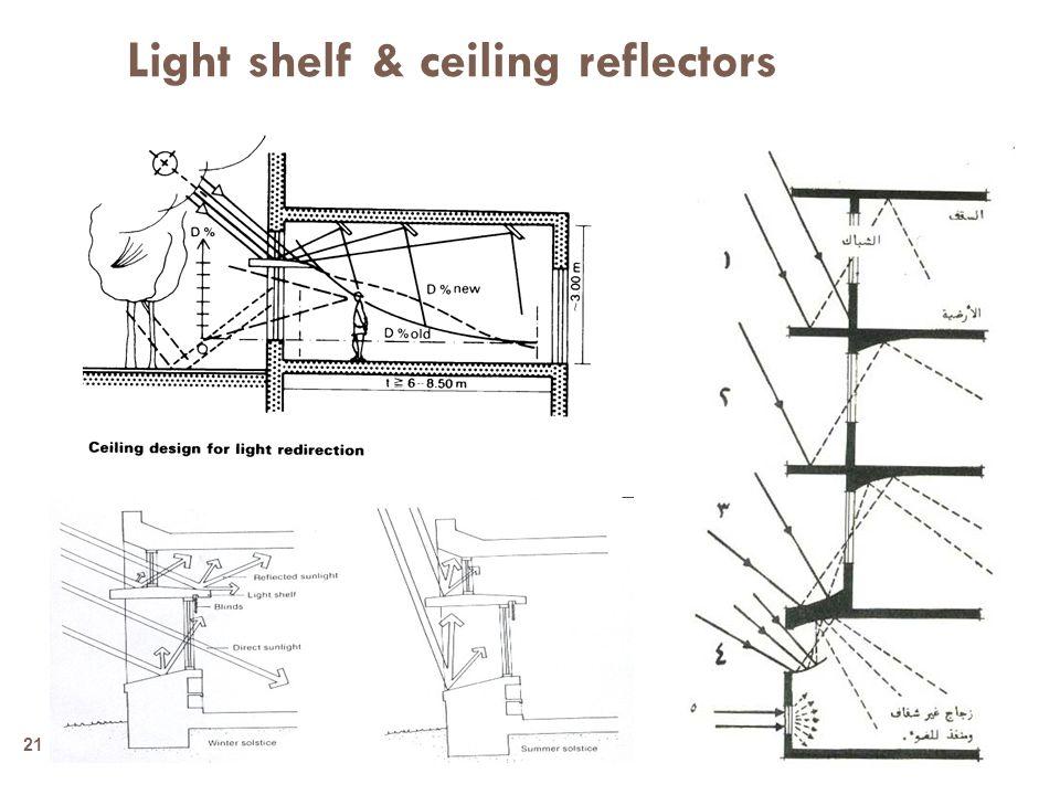 Light shelf & ceiling reflectors