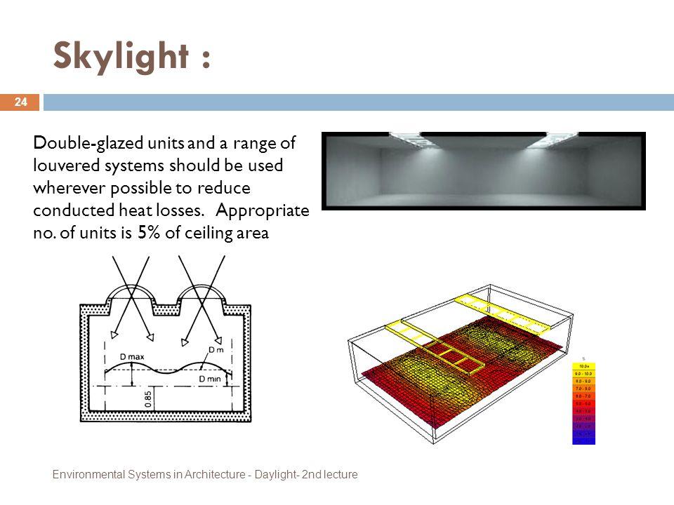 Skylight :
