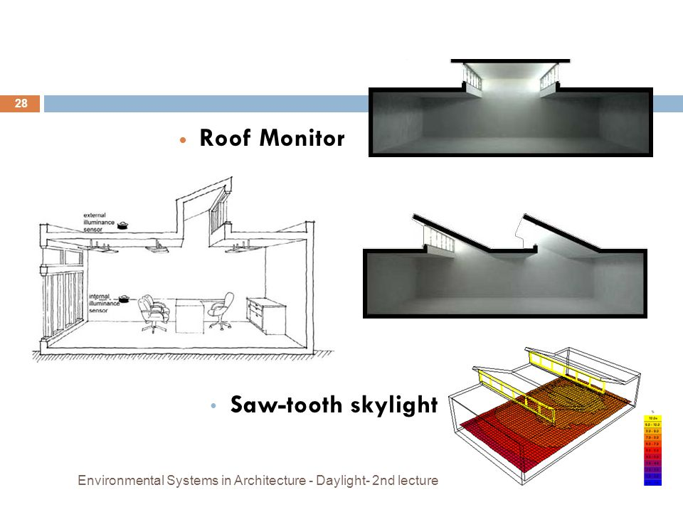 Roof Monitor Saw-tooth skylight