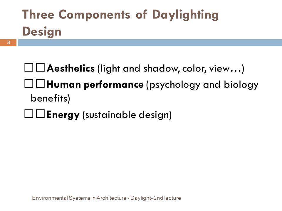 Three Components of Daylighting Design