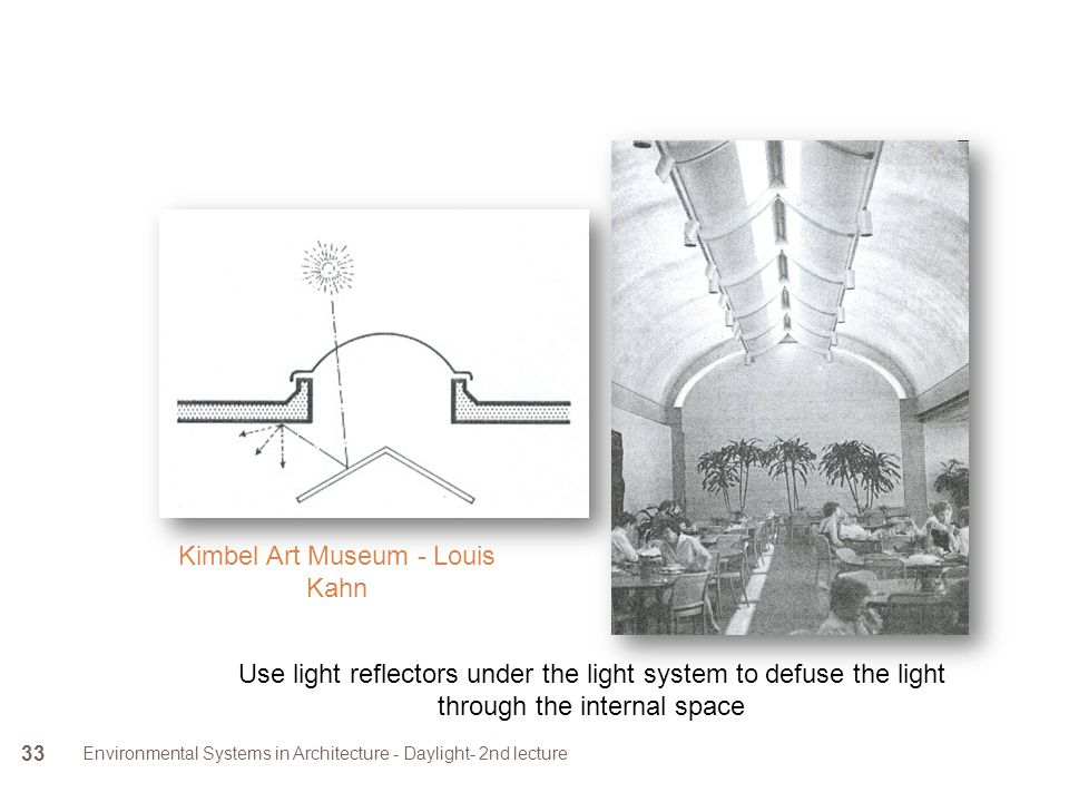 Kimbel Art Museum - Louis Kahn
