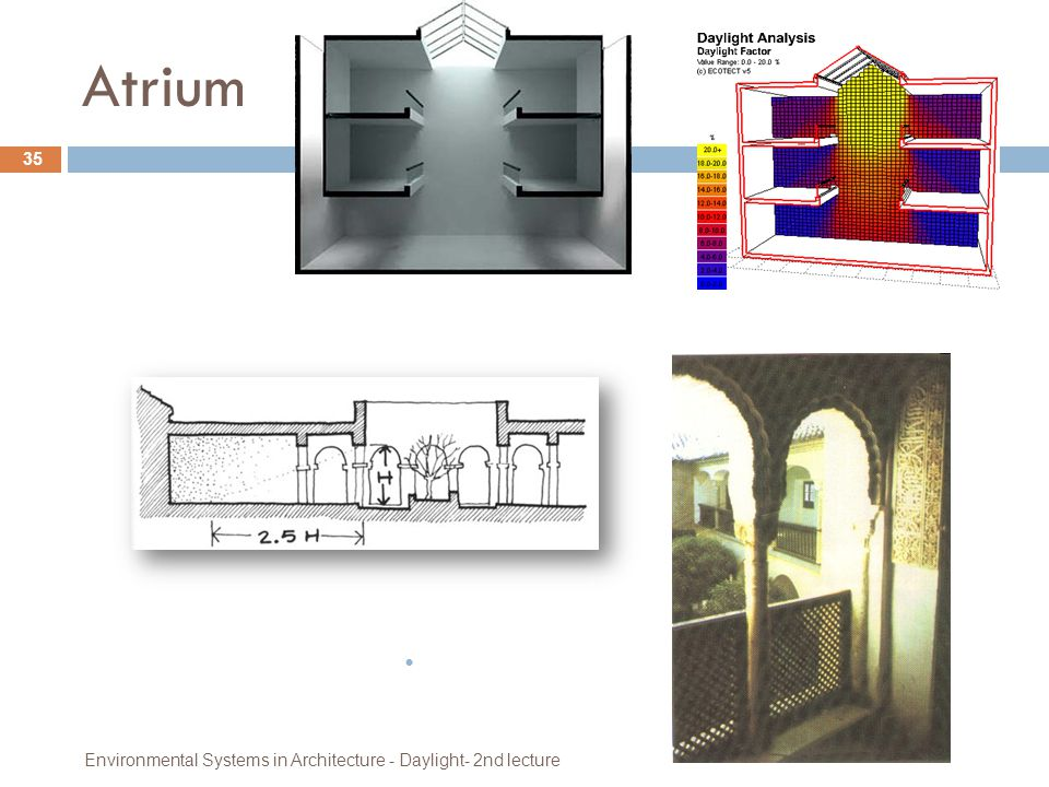 Atrium Environmental Systems in Architecture - Daylight- 2nd lecture