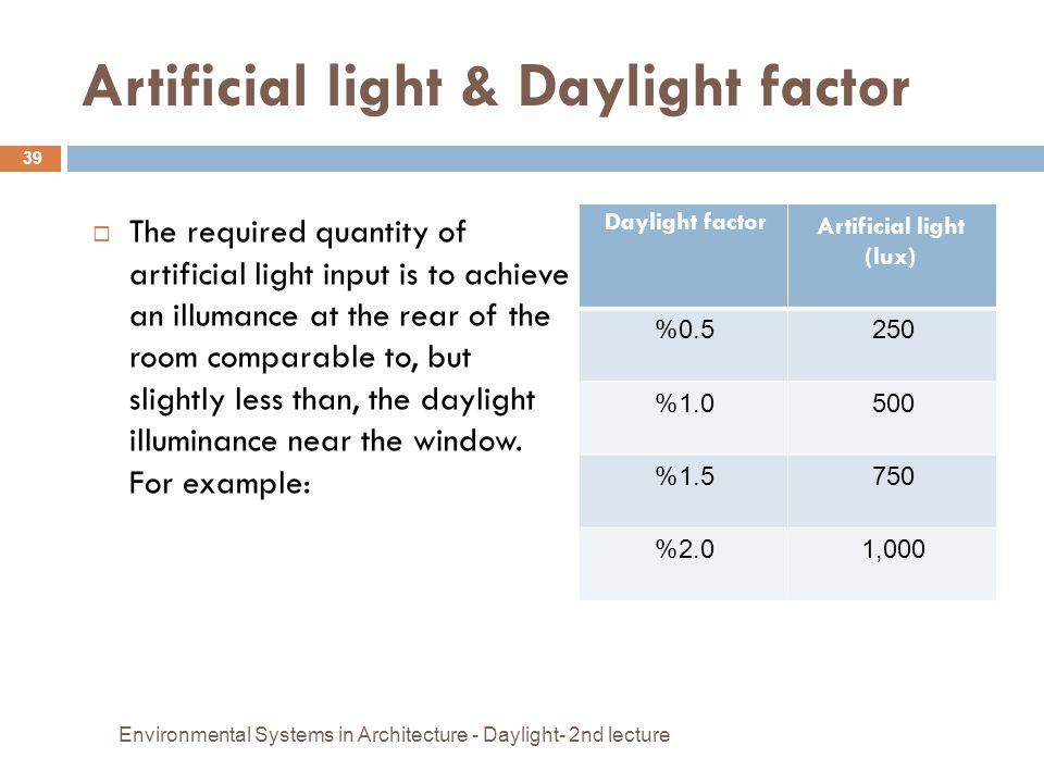 Artificial light & Daylight factor