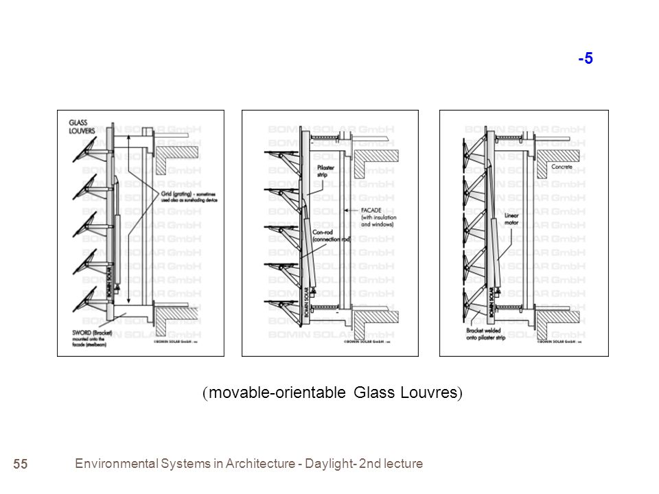 (movable-orientable Glass Louvres)