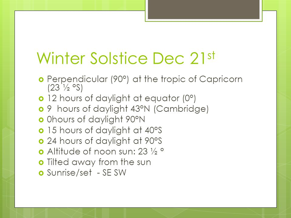 Winter Solstice Dec 21st Perpendicular (90°) at the tropic of Capricorn (23 ½ °S) 12 hours of daylight at equator (0°)
