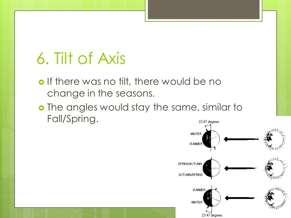 6. Tilt of Axis If there was no tilt, there would be no change in the seasons.