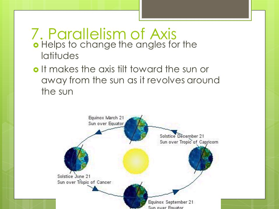 7. Parallelism of Axis Helps to change the angles for the latitudes