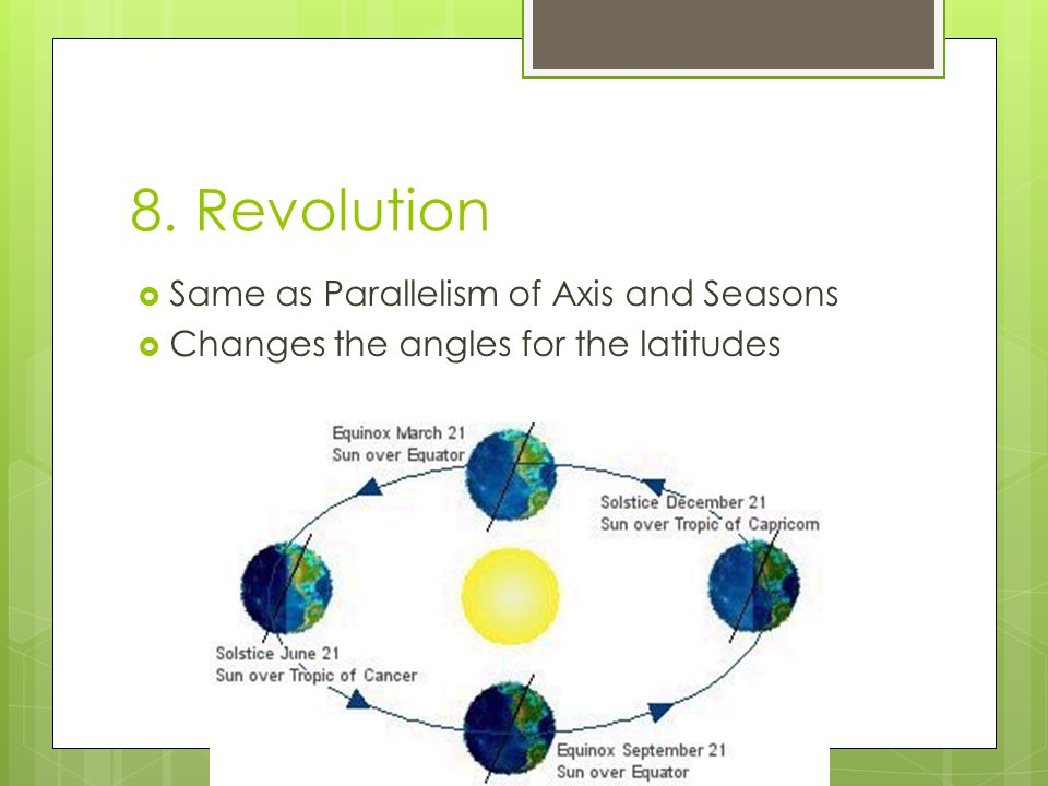 8. Revolution Same as Parallelism of Axis and Seasons