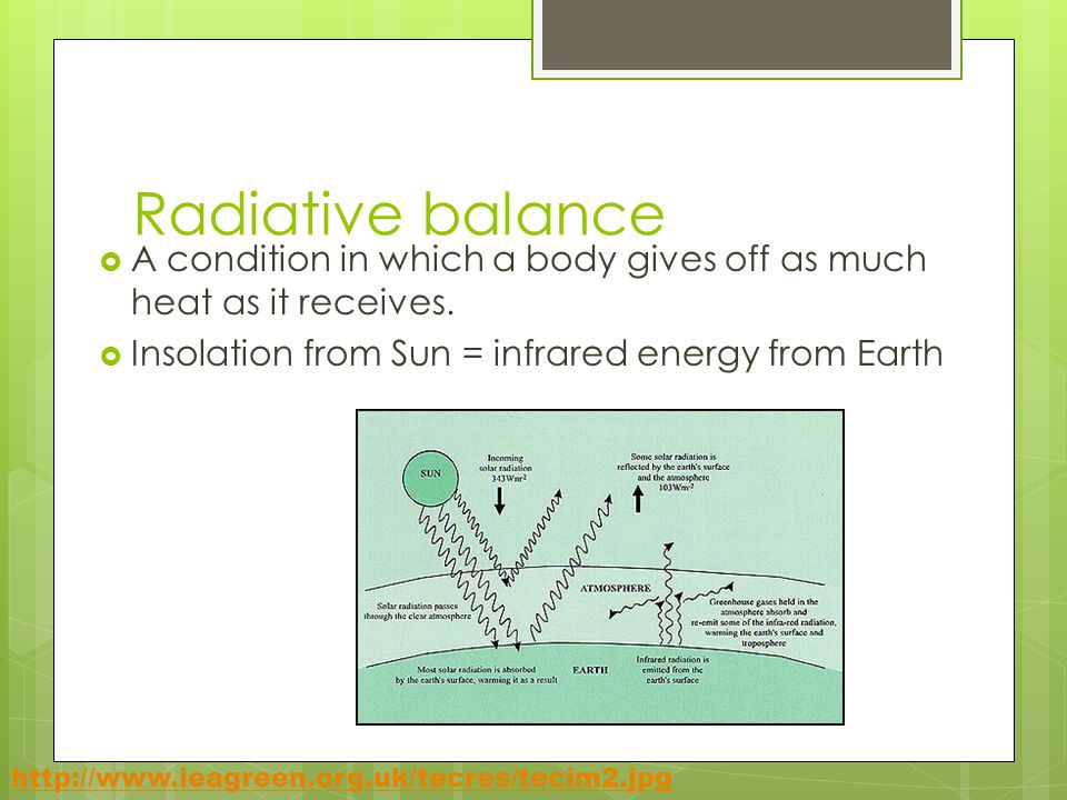 Radiative balance A condition in which a body gives off as much heat as it receives. Insolation from Sun = infrared energy from Earth.