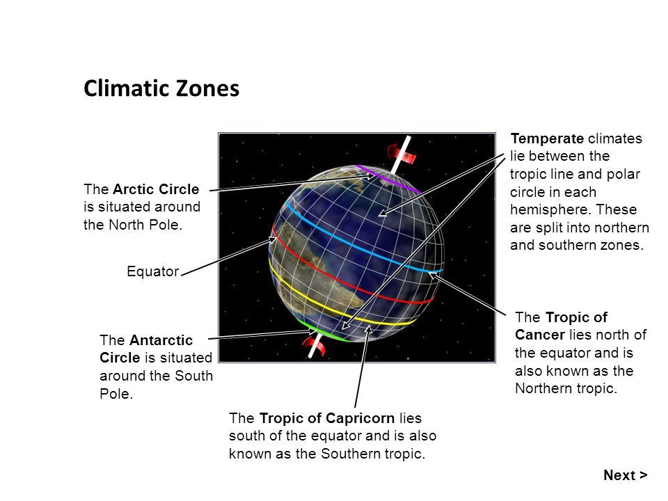 Climatic Zones Temperate climates lie between the tropic line and polar circle in each hemisphere. These are split into northern and southern zones.