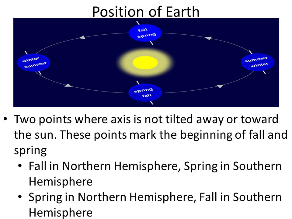 Position of Earth Two points where axis is not tilted away or toward the sun. These points mark the beginning of fall and spring.