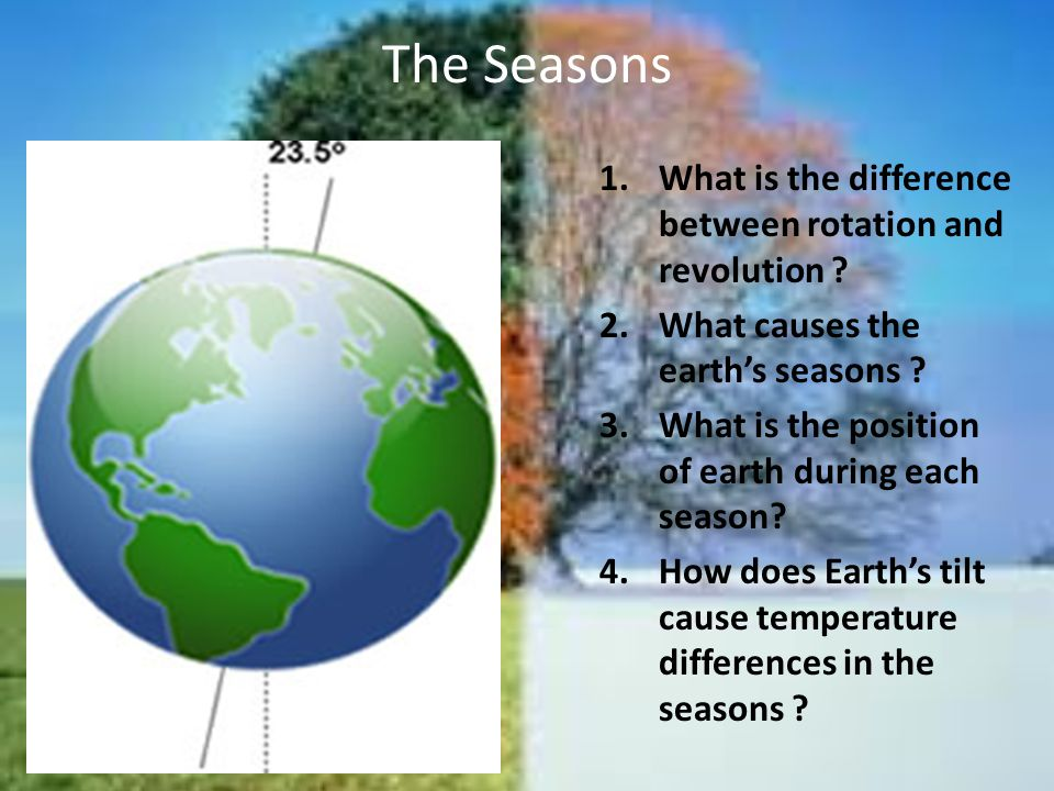 The Seasons What is the difference between rotation and revolution