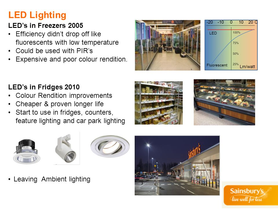 LED Lighting LED's in Freezers 2005