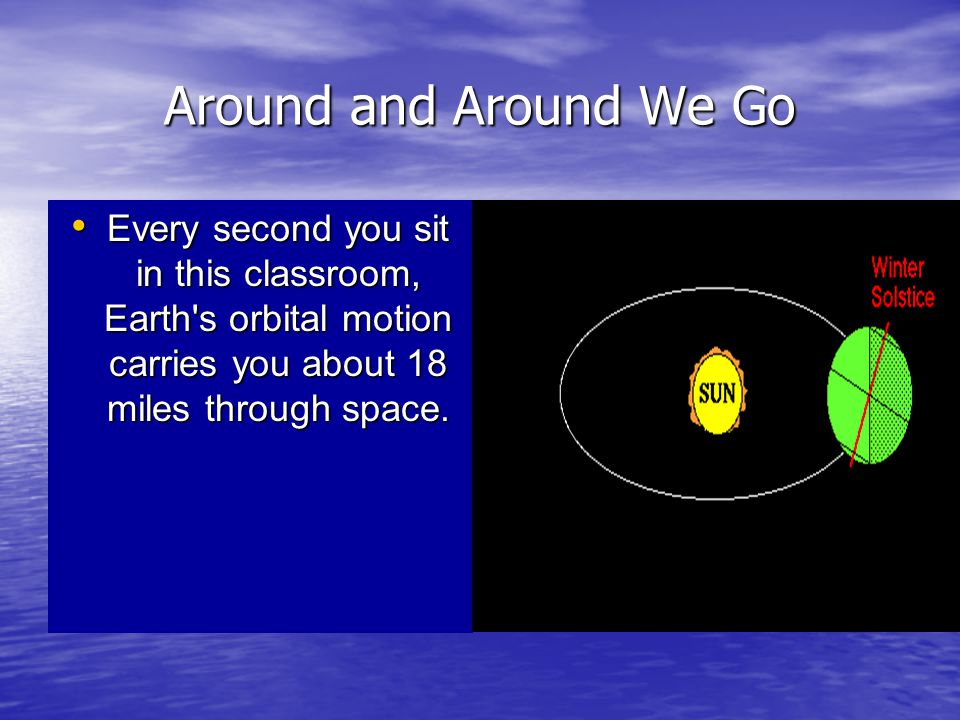Around and Around We Go Every second you sit in this classroom, Earth s orbital motion carries you about 18 miles through space.