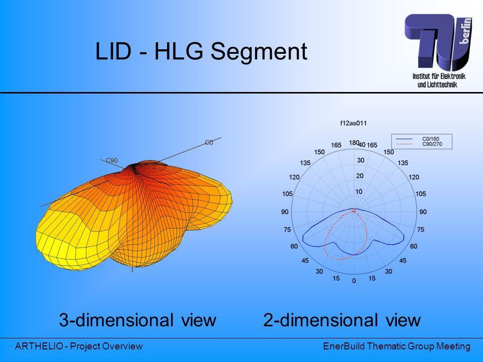 LID - HLG Segment 3-dimensional view 2-dimensional view