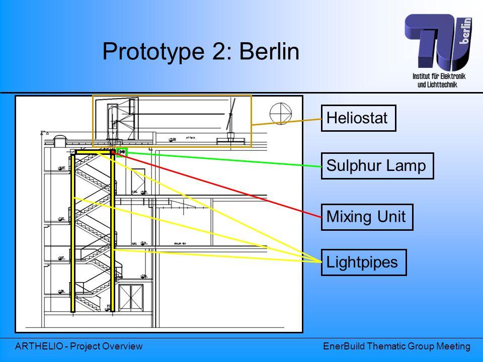 Prototype 2: Berlin Heliostat Lightpipes Mixing Unit Sulphur Lamp