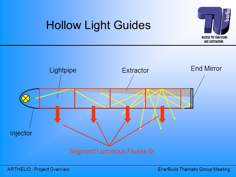 Hollow Light Guides End Mirror Lightpipe Extractor Injector