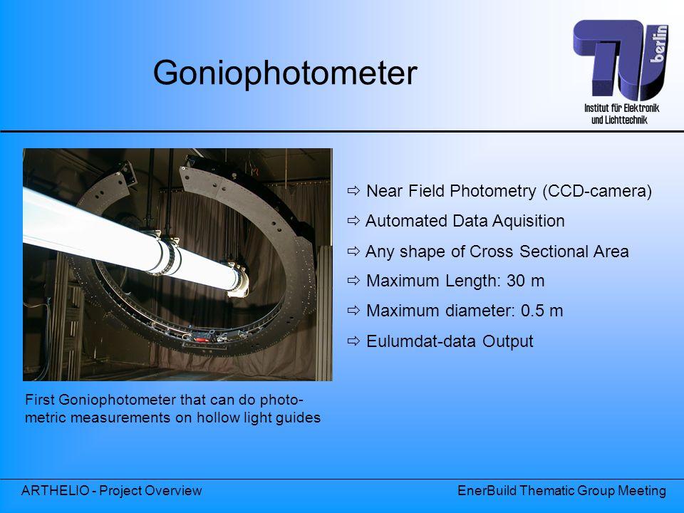 Goniophotometer  Near Field Photometry (CCD-camera)