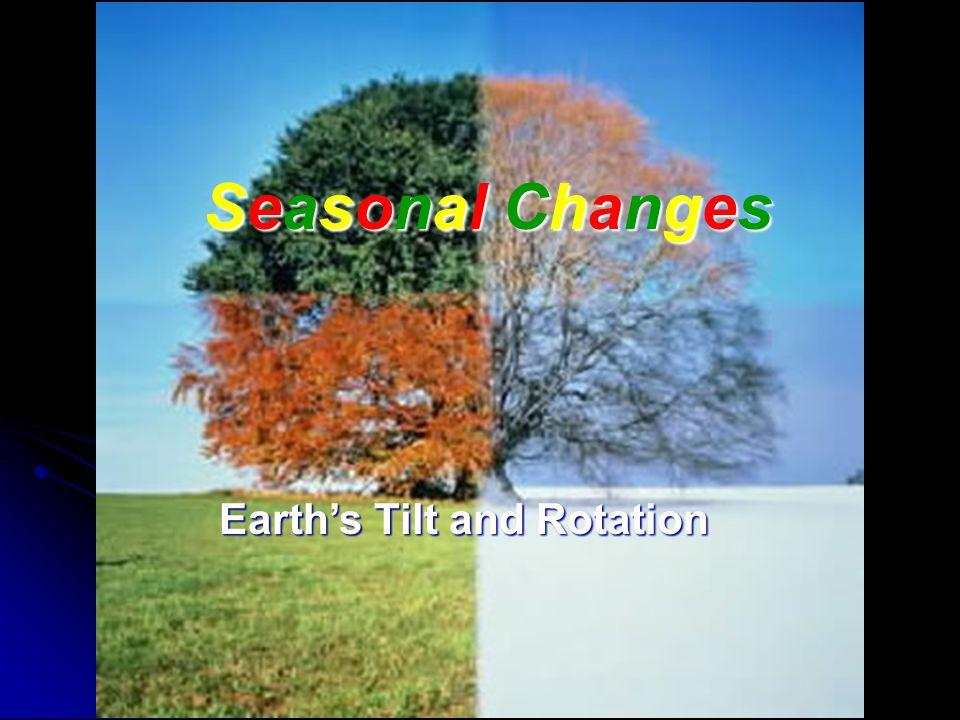 Earth's Tilt and Rotation