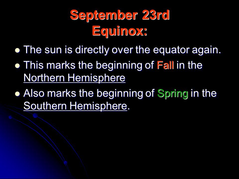 September 23rd Equinox: The sun is directly over the equator again.