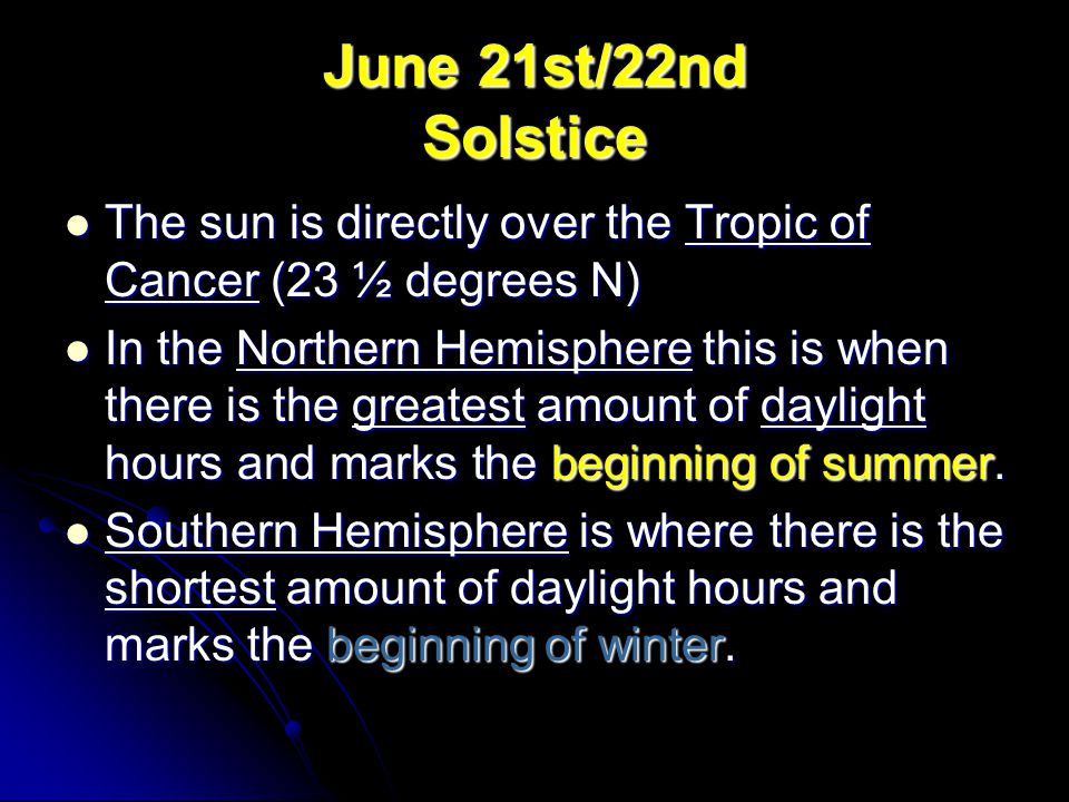 June 21st/22nd Solstice The sun is directly over the Tropic of Cancer (23 ½ degrees N)