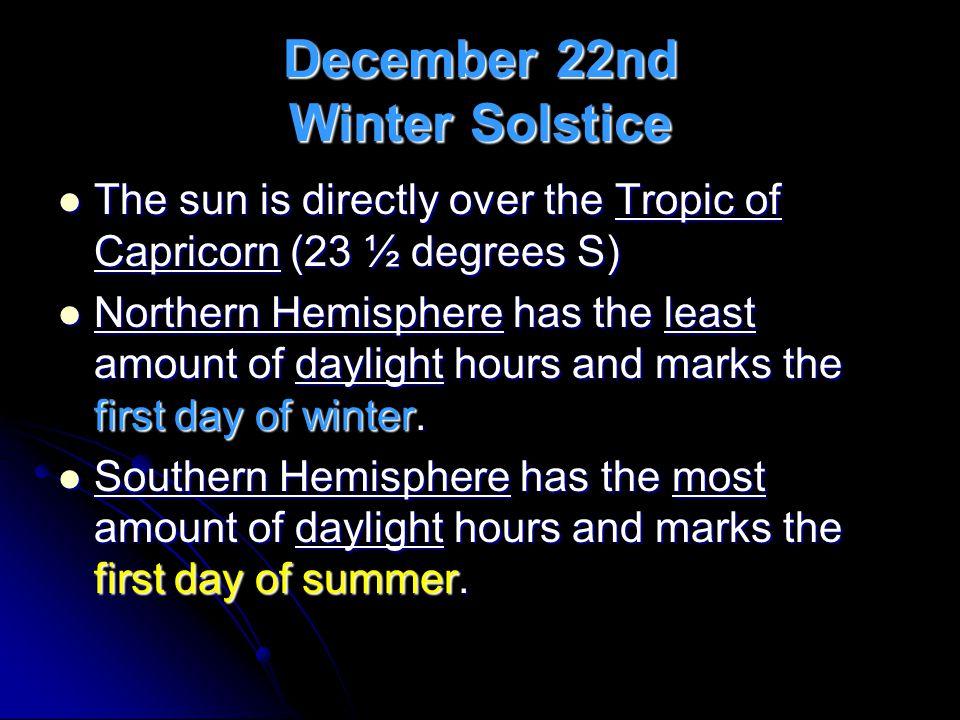 December 22nd Winter Solstice