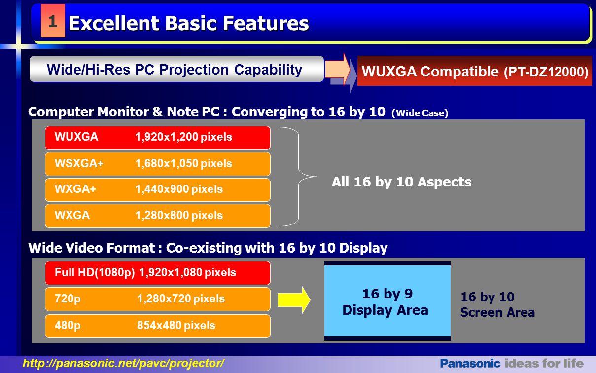 Wide/Hi-Res PC Projection Capability WUXGA Compatible (PT-DZ12000)