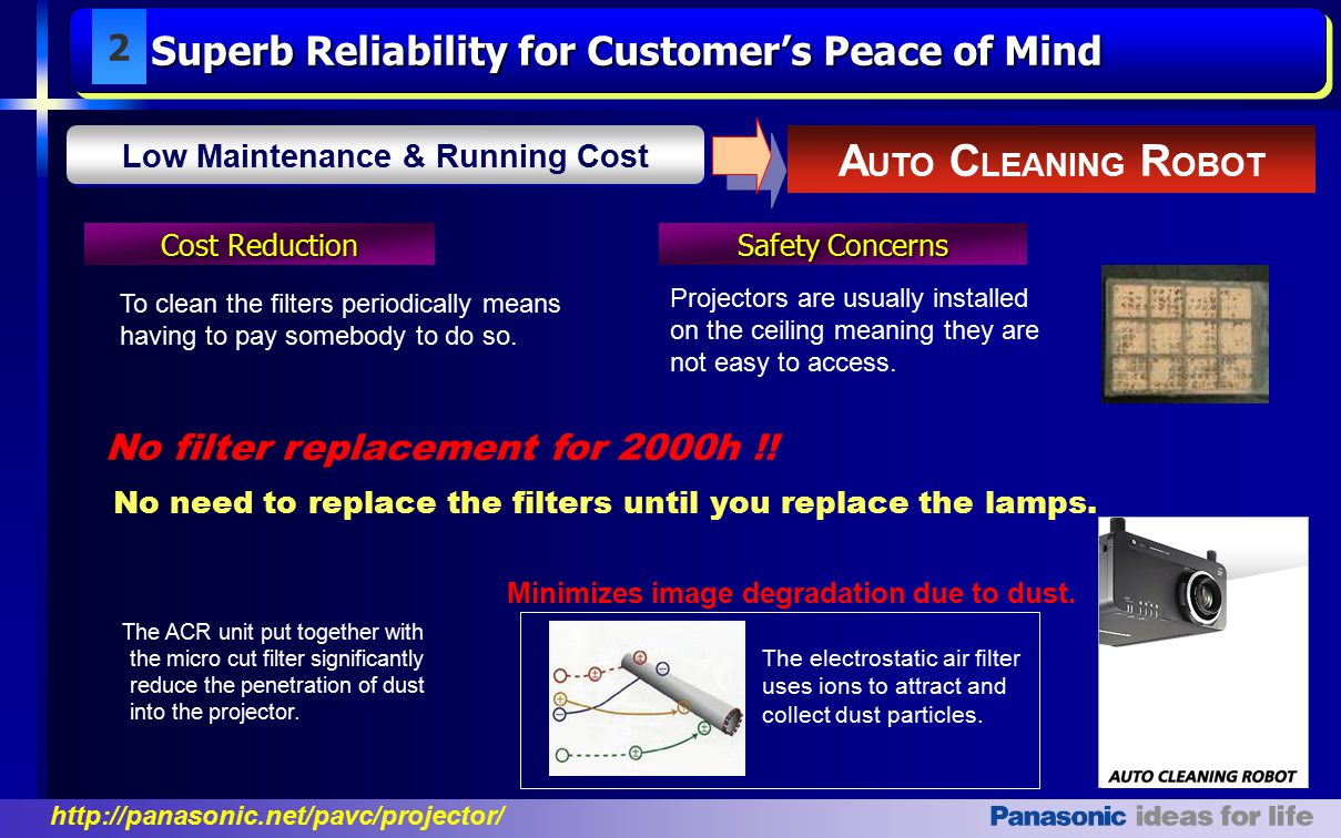 Low Maintenance & Running Cost