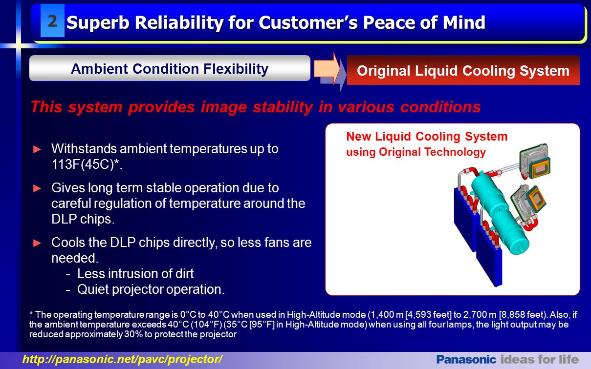 Ambient Condition Flexibility Original Liquid Cooling System