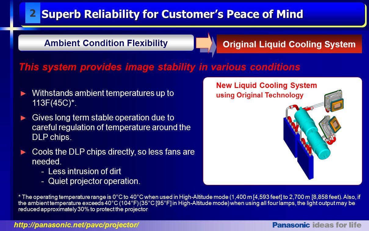 Ambient Condition Flexibility Original Liquid Cooling System