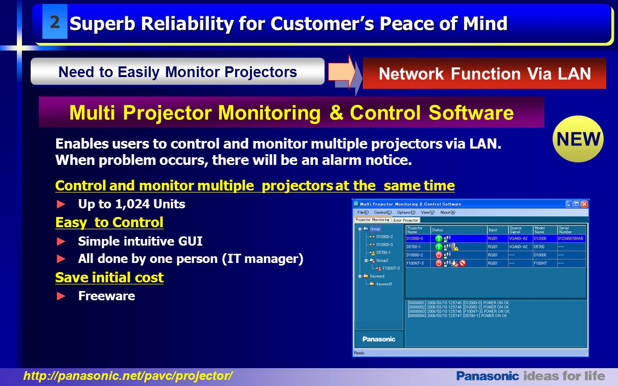 Multi Projector Monitoring & Control Software