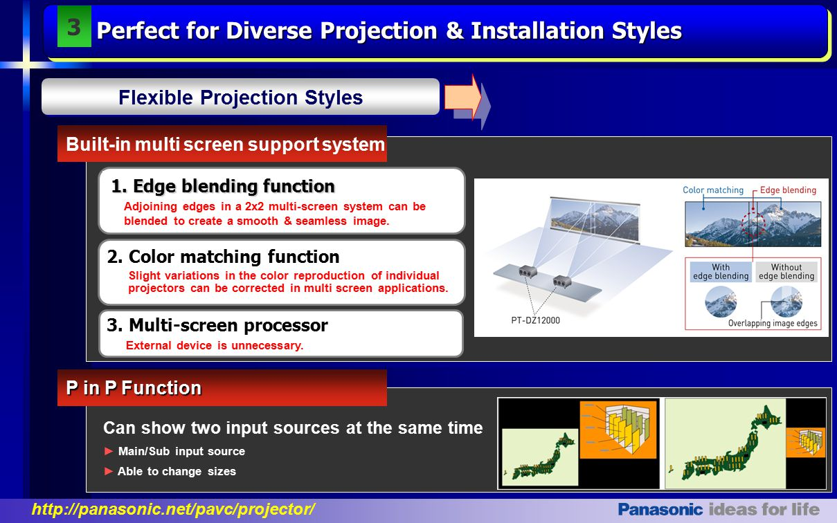 Flexible Projection Styles